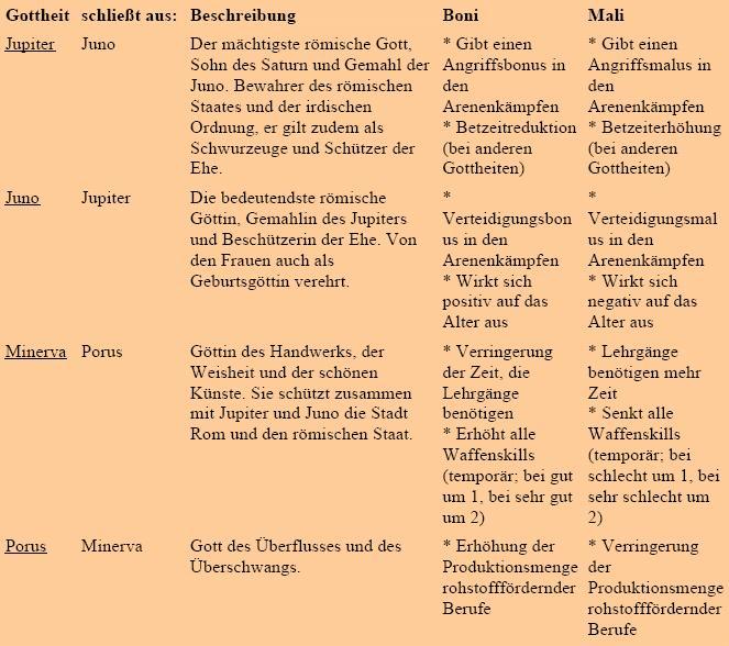 [Bild: tabelle6.jpg]
